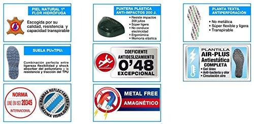 Bota de seguridad Panter Silex Plus S3 PU/TPU